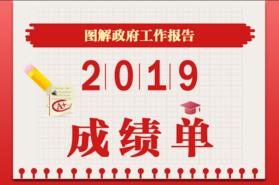 图解政府工作报告:2019成绩单