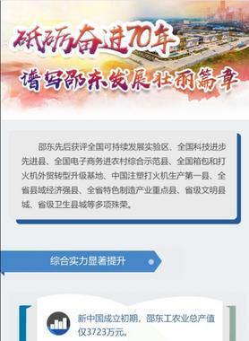 【图解】砥砺奋进70年 谱写邵东发展壮丽篇章