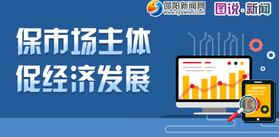 图解 保市场主体 促经济发展